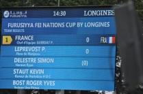 Etape de la Coupe des Nations
